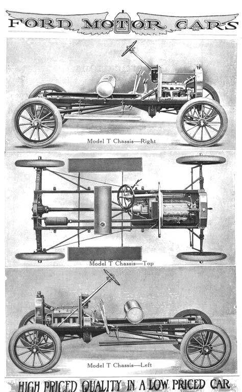 Ford Model T Chassis : Dalle origini agli anni  storia del telaio